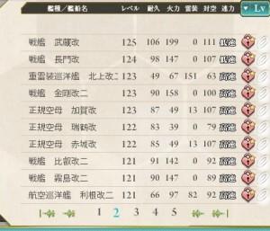 艦隊練度20141111 (2)