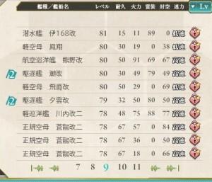 艦隊練度20141111 (9)
