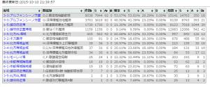 秋刀魚データベース